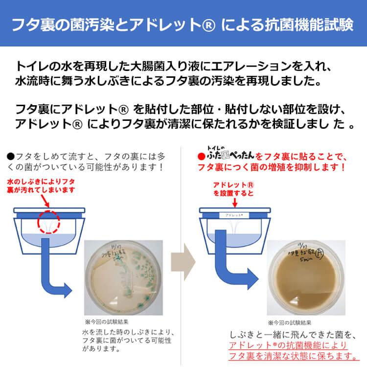 トイレのフタ裏ぺったん アドレットによる抗菌機能試験